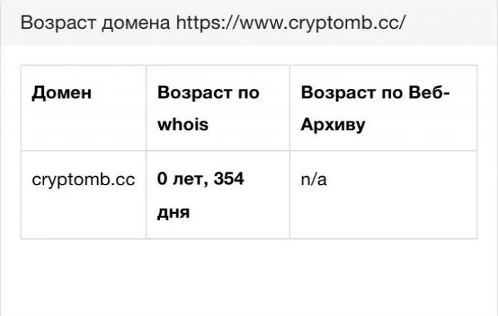 Честный партнер или SCAM-проект: детальный отзыв о компании CryptoMB