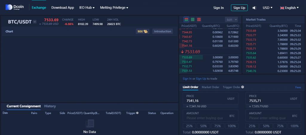 Независимый обзор биржи криптовалют Dcoin