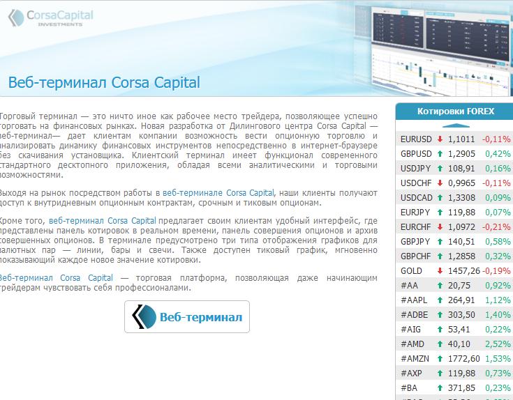 Экспертный обзор форекс-брокера Corsa Capital и отзывы клиентов о работе