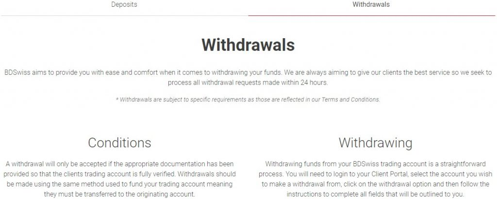 BDSwiss Forex Review